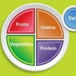 dieta variata